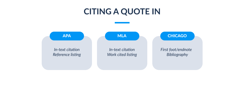 How To Cite A Movie Quote In Mla Apa And Chicago